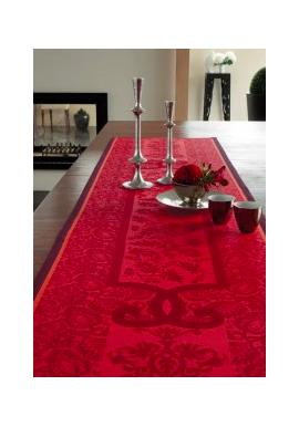 Kухонные коврики